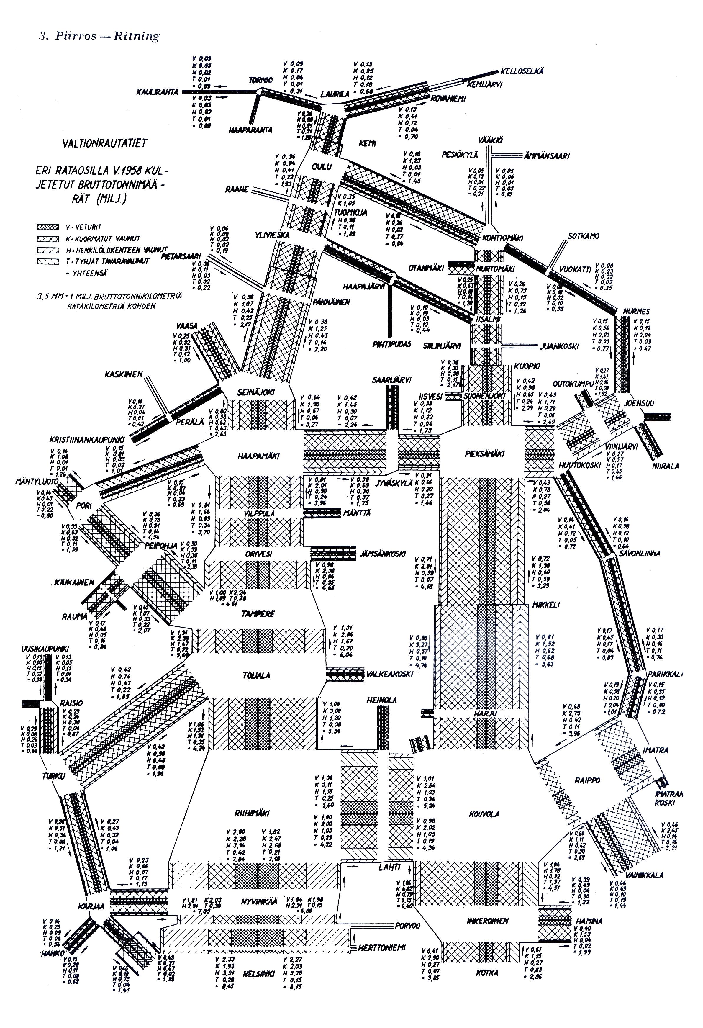 index of   kartat  rautatiekartat